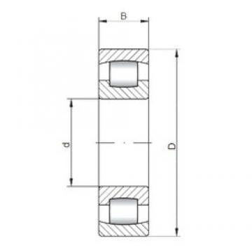 ISO 20315 spherical roller bearings