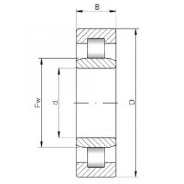 ISO NU2360 cylindrical roller bearings