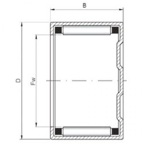 ISO BK1518 cylindrical roller bearings #2 image