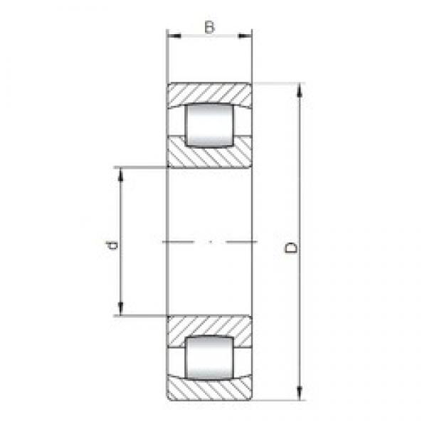 ISO 20315 spherical roller bearings #2 image