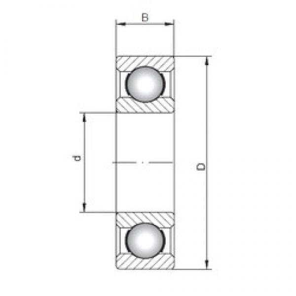 ISO 619/560 deep groove ball bearings #2 image
